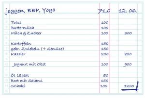 diät kalorientagebuch abnehmen Kalorien zählen